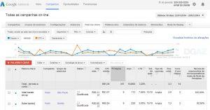 Adwords-Plataforma-links-patrocinados
