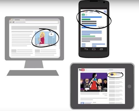 rede de pesquisa em exibição em display - google ads