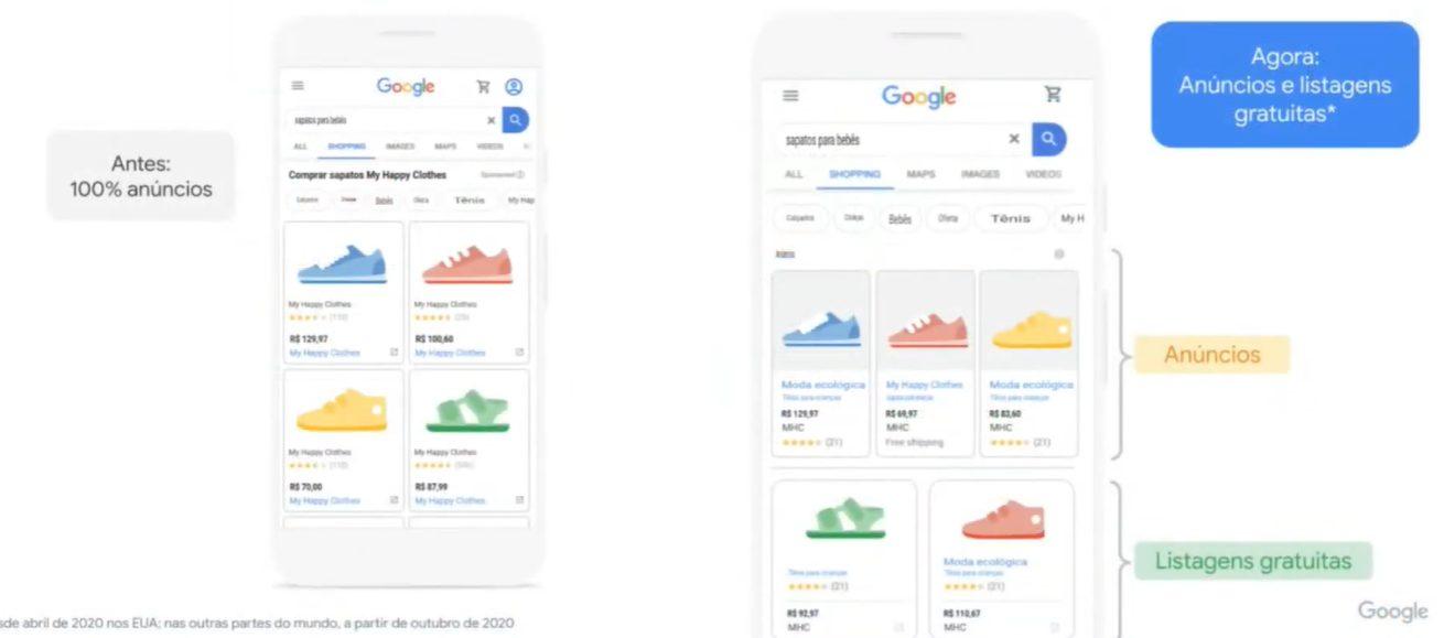 como será o google shopping orgânico